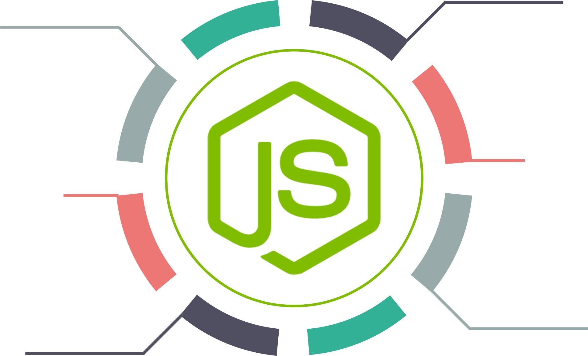 six phase of nodejs-development
