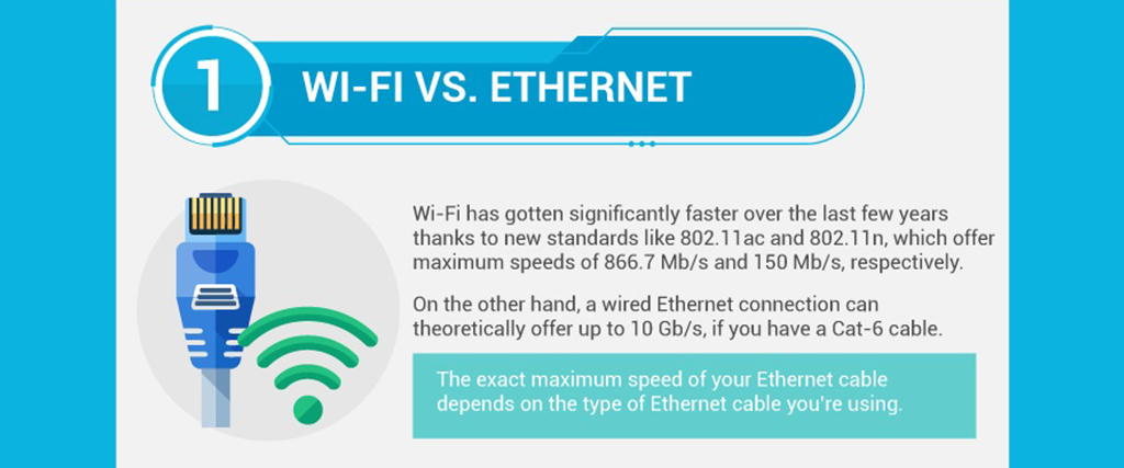 What Affects Your Internet Speed?
