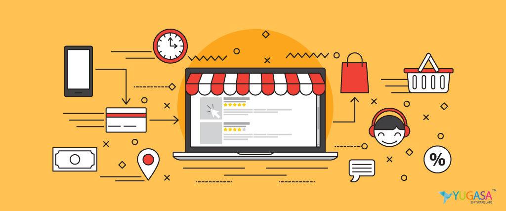 eCommerce Website best practices