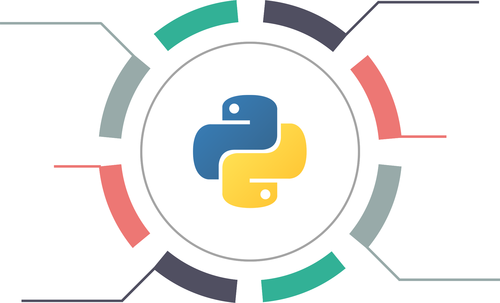 six phase of python-development