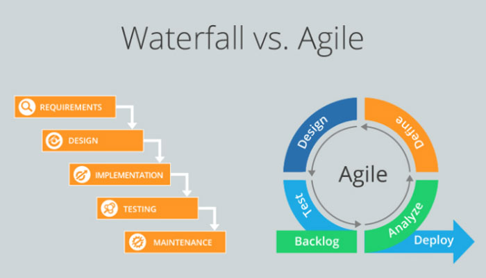 Agile Methodology Why is it Important For Your Start Up